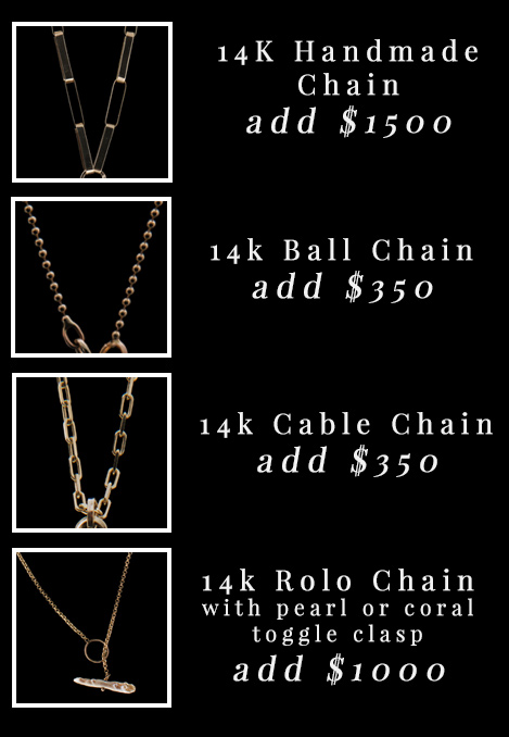 chain-options-jan-2015